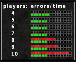 AssaultCube Documentation AssaultCube Servers - Minecraft server erstellen port